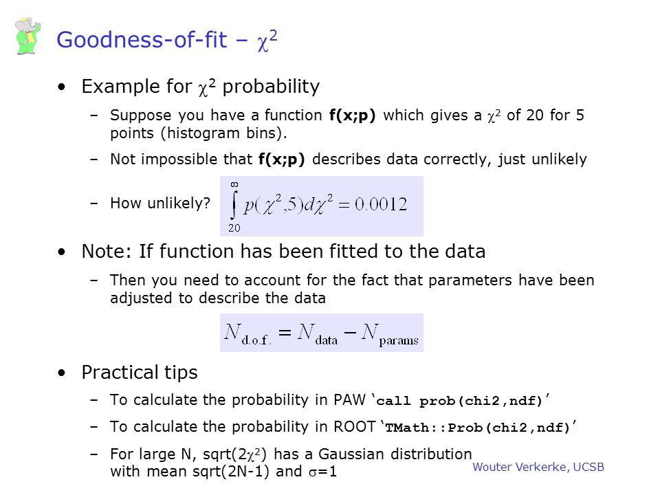 Wouter Verkerke, UCSB Goodness-of-fit –  2 Example for  2 probability –Suppose you have a function f(x;p) which gives a  2 of 20 for 5 points (hist