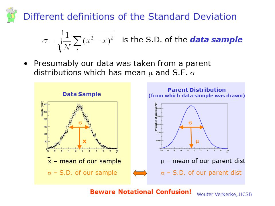 Wouter Verkerke, UCSB Different definitions of the Standard Deviation Which definition of  you use,  data or  parent, is matter of preference, but be clear which one you mean.
