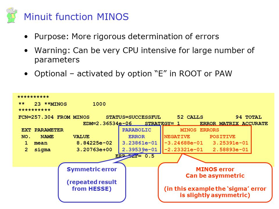 Wouter Verkerke, UCSB Minuit function MINOS Purpose: More rigorous determination of errors Warning: Can be very CPU intensive for large number of para