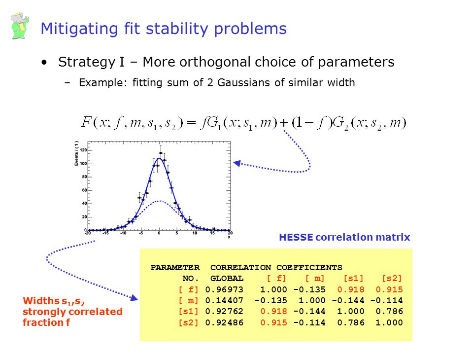 Wouter Verkerke, UCSB Mitigating fit stability problems Strategy I – More orthogonal choice of parameters –Example: fitting sum of 2 Gaussians of simi