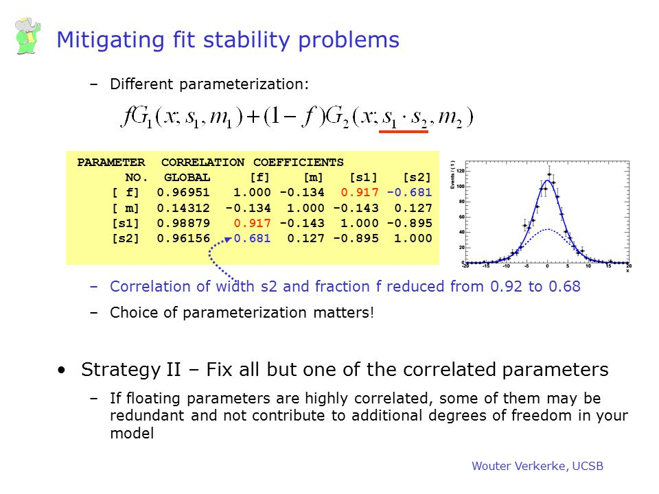 Wouter Verkerke, UCSB Mitigating fit stability problems –Different parameterization: –Correlation of width s2 and fraction f reduced from 0.92 to 0.68