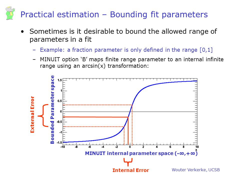 Wouter Verkerke, UCSB Practical estimation – Bounding fit parameters Sometimes is it desirable to bound the allowed range of parameters in a fit –Exam