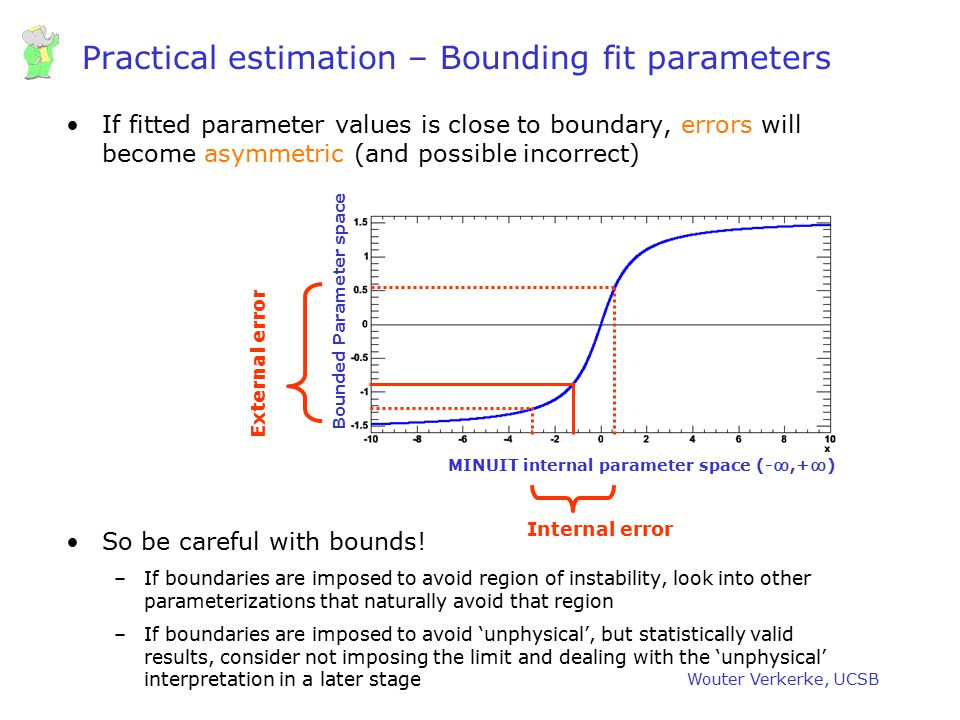 Wouter Verkerke, UCSB Practical estimation – Bounding fit parameters If fitted parameter values is close to boundary, errors will become asymmetric (a