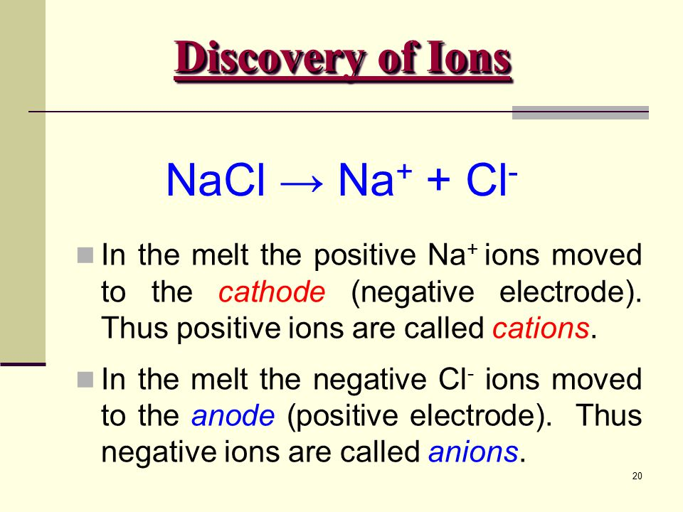 20 In the melt the positive Na + ions moved to the cathode (negative electrode). Thus positive ions are called cations. In the melt the negative Cl -