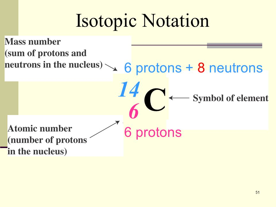 51 Isotopic Notation C 6 6 protons 14 6 protons + 8 neutrons