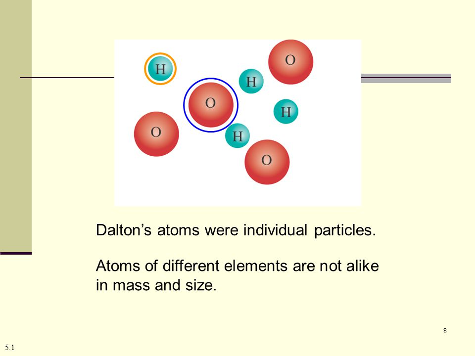 8 5.1 Dalton's atoms were individual particles. Atoms of different elements are not alike in mass and size.