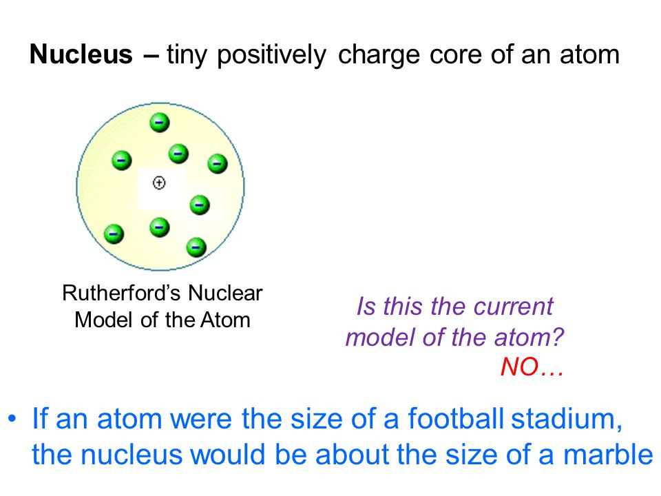 Nucleus – tiny positively charge core of an atom Rutherford's Nuclear Model of the Atom If an atom were the size of a football stadium, the nucleus wo