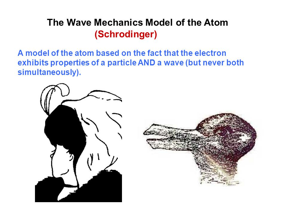 The Wave Mechanics Model of the Atom (Schrodinger) A model of the atom based on the fact that the electron exhibits properties of a particle AND a wave (but never both simultaneously).