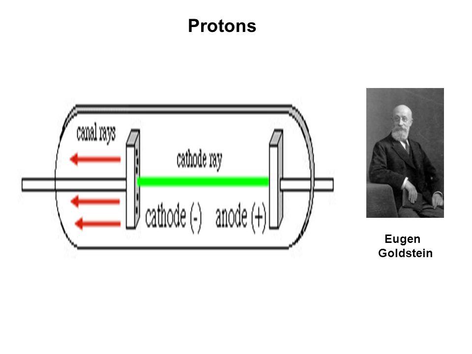 Protons Eugen Goldstein