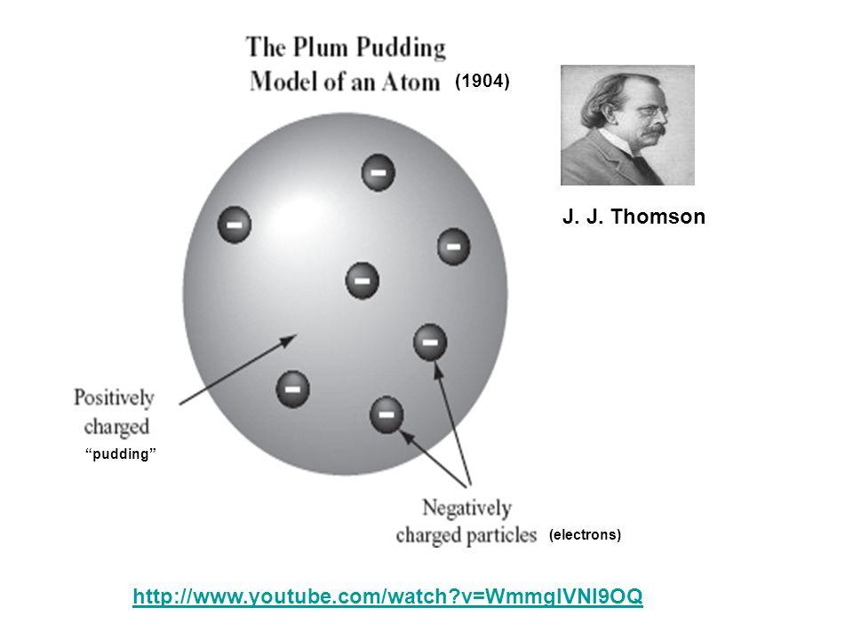 J. J. Thomson pudding (electrons) (1904) http://www.youtube.com/watch?v=WmmglVNl9OQ