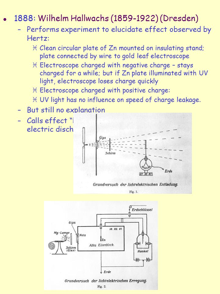 l 1888: Wilhelm Hallwachs (1859-1922) (Dresden) –Performs experiment to elucidate effect observed by Hertz: iClean circular plate of Zn mounted on insulating stand; plate connected by wire to gold leaf electroscope iElectroscope charged with negative charge – stays charged for a while; but if Zn plate illuminated with UV light, electroscope loses charge quickly iElectroscope charged with positive charge: iUV light has no influence on speed of charge leakage.