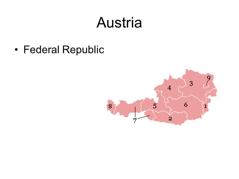 Austria Federal Republic