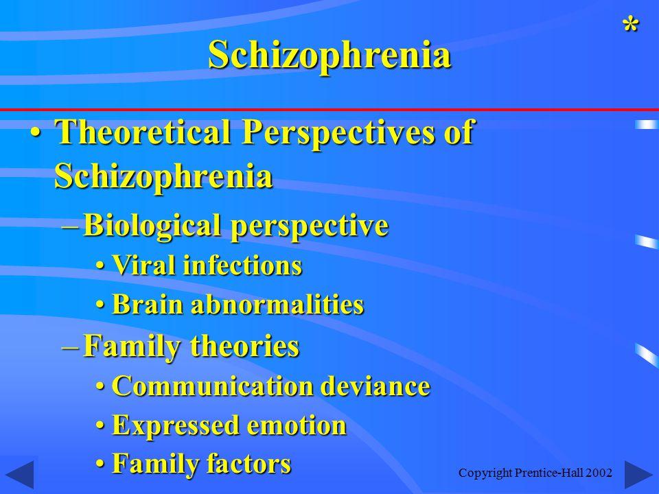 Copyright Prentice-Hall 2002 Theoretical Perspectives of SchizophreniaTheoretical Perspectives of Schizophrenia –Biological perspective Viral infectio