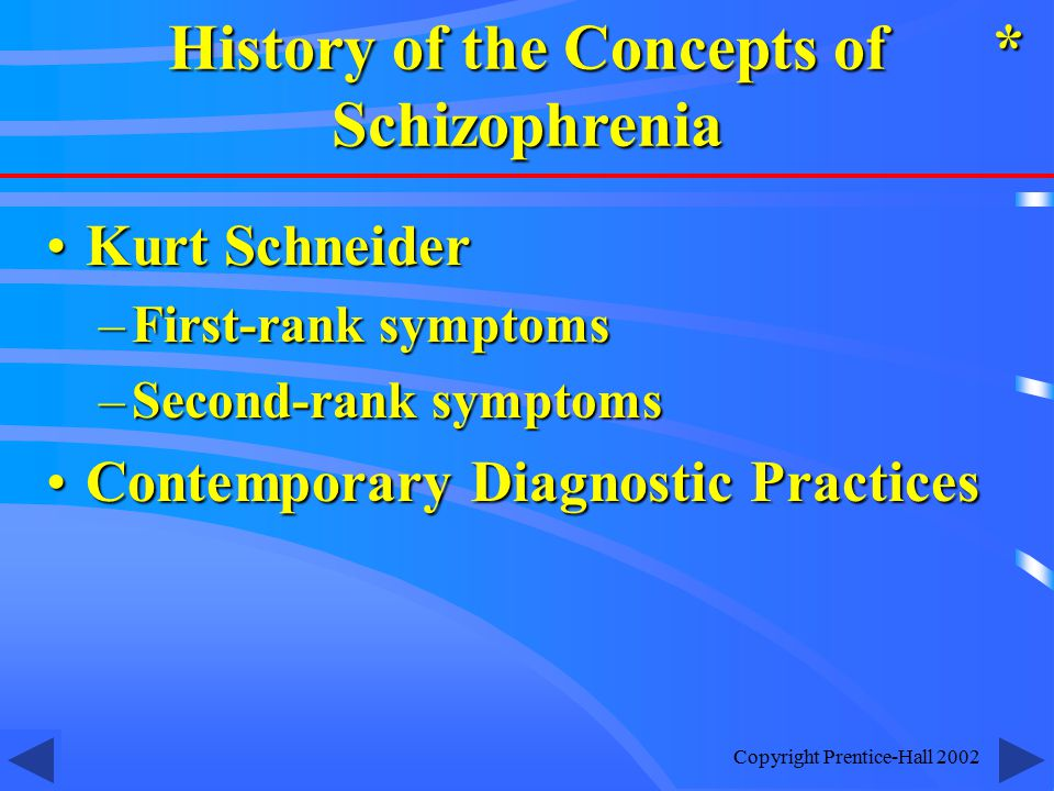 Copyright Prentice-Hall 2002 Kurt SchneiderKurt Schneider –First-rank symptoms –Second-rank symptoms Contemporary Diagnostic PracticesContemporary Diagnostic Practices* History of the Concepts of Schizophrenia