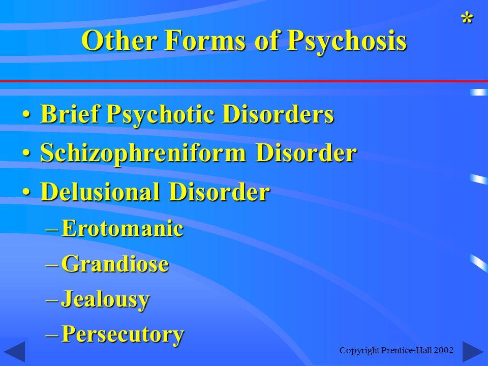 Copyright Prentice-Hall 2002 Brief Psychotic DisordersBrief Psychotic Disorders Schizophreniform DisorderSchizophreniform Disorder Delusional Disorder