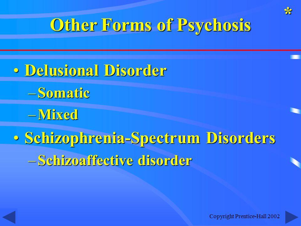 Copyright Prentice-Hall 2002 Delusional DisorderDelusional Disorder –Somatic –Mixed Schizophrenia-Spectrum DisordersSchizophrenia-Spectrum Disorders –