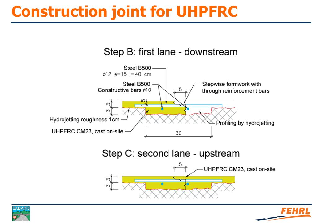 Concept of the intervention Span 10 m  No waterproofing membrane  Protective function provided by UHPFRC  Widening of the bridge  Prefabricated UHPFRC kerb downstream  Thin UHPFRC overlay (3 cm) applied on deck  UHPFRC rehab.