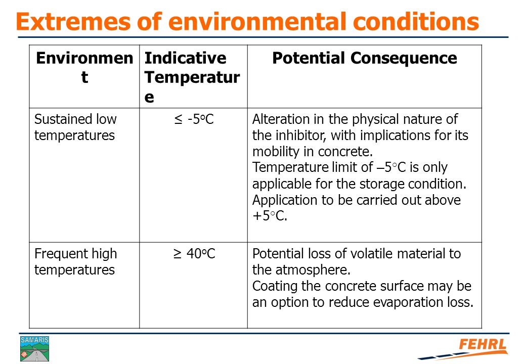 Issues in Initial Assessment Extremes of in-service environmental conditions Degree of saturation of concrete Chloride levels Permeability characteristics of concrete Corroded state of reinforcement at time of repair Ecological constraints