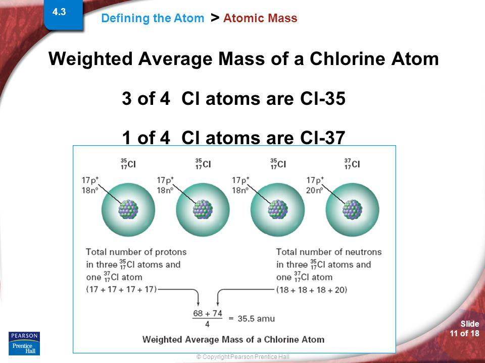 Slide 11 of 18 © Copyright Pearson Prentice Hall Defining the Atom > Atomic Mass Weighted Average Mass of a Chlorine Atom 3 of 4 Cl atoms are Cl-35 1 of 4 Cl atoms are Cl-37 4.3