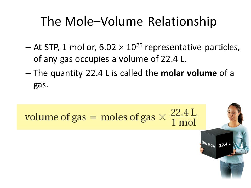 The Mole–Volume Relationship – At STP, 1 mol or, 6.02  10 23 representative particles, of any gas occupies a volume of 22.4 L. – The quantity 22.4 L