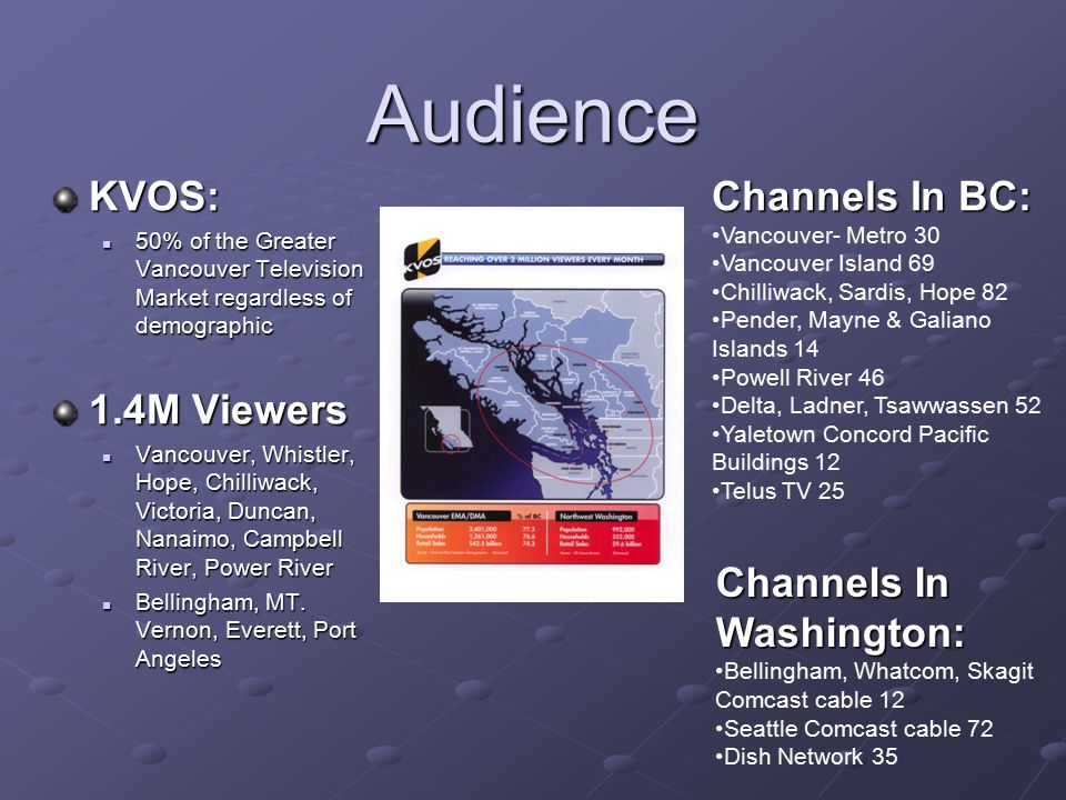Audience KVOS: 50% of the Greater Vancouver Television Market regardless of demographic 50% of the Greater Vancouver Television Market regardless of demographic 1.4M Viewers Vancouver, Whistler, Hope, Chilliwack, Victoria, Duncan, Nanaimo, Campbell River, Power River Vancouver, Whistler, Hope, Chilliwack, Victoria, Duncan, Nanaimo, Campbell River, Power River Bellingham, MT.
