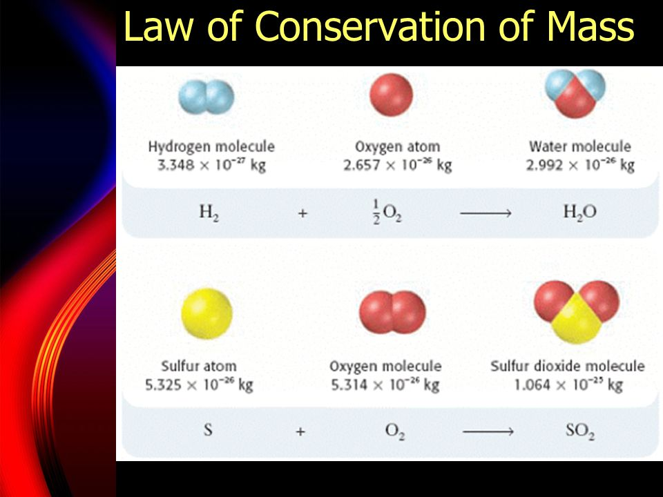 3.3 Electron Configuration  Electrons and Light  Light as a moving wave  c = f  c  speed of light = 3 x 10 8 m/s   wavelength (m)  distance between peak or troughs of a wave  f  frequency (1/s  1 hertz)  # of waves per second