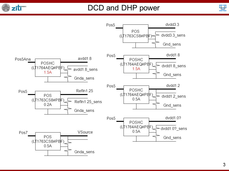 3 DCD and DHP power
