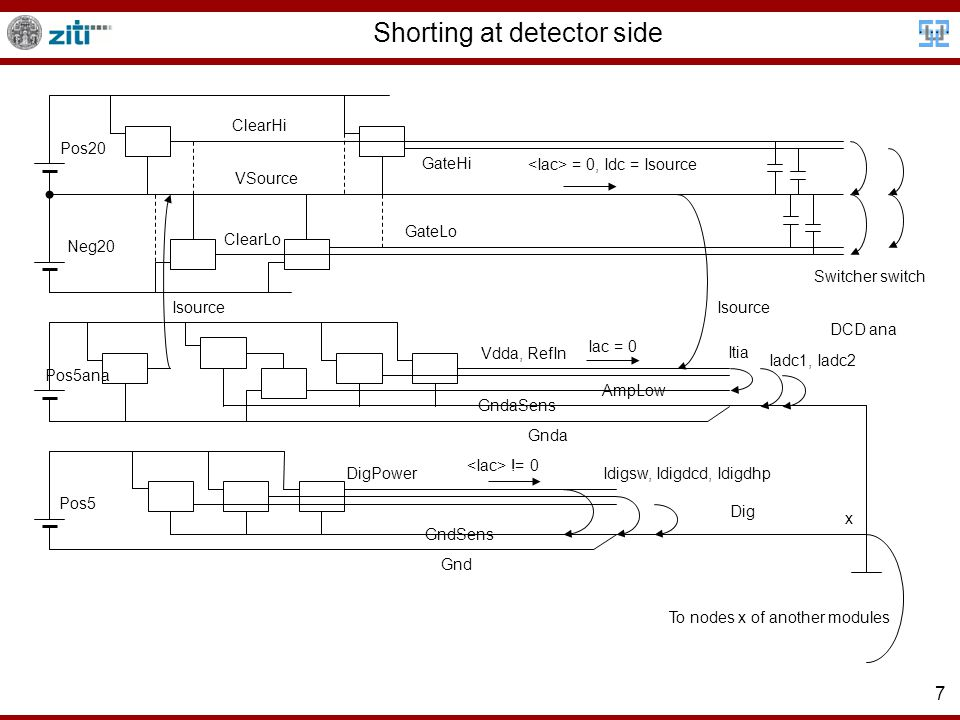 7 Shorting at detector side = 0, Idc = Isource Isource Iac = 0 != 0 Itia Iadc1, Iadc2 Idigsw, Idigdcd, Idigdhp Pos5 Pos5ana Neg20 Pos20 GateHi ClearHi ClearLo GateLo VSource Vdda, RefIn AmpLow Gnda Gnd GndaSens GndSens DigPower Switcher switch DCD ana Dig Isource To nodes x of another modules x