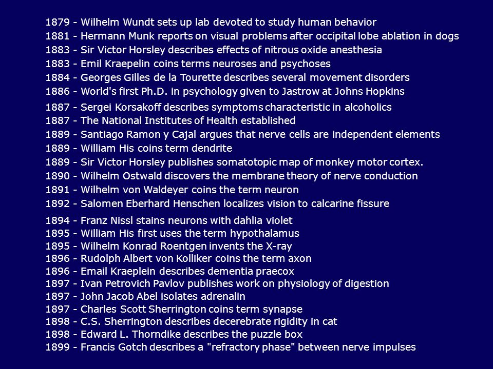 1879 - Wilhelm Wundt sets up lab devoted to study human behavior 1881 - Hermann Munk reports on visual problems after occipital lobe ablation in dogs 1883 - Sir Victor Horsley describes effects of nitrous oxide anesthesia 1883 - Emil Kraepelin coins terms neuroses and psychoses 1884 - Georges Gilles de la Tourette describes several movement disorders 1886 - World s first Ph.D.