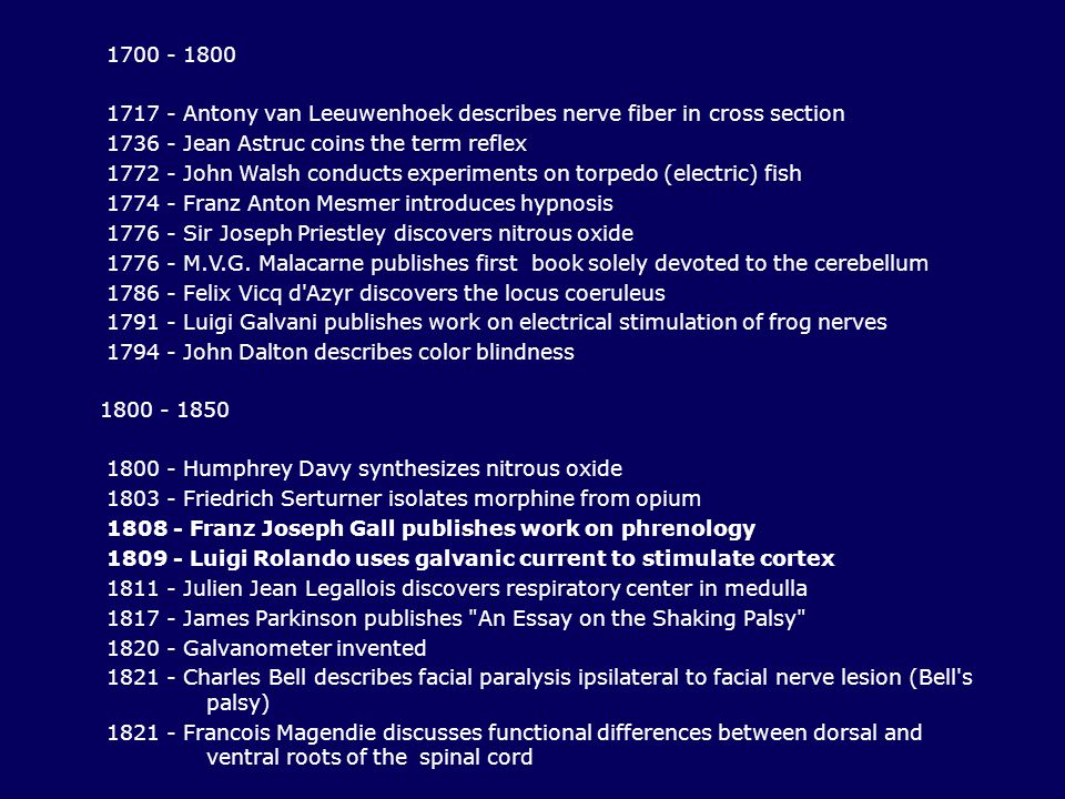 1700 - 1800 1717 - Antony van Leeuwenhoek describes nerve fiber in cross section 1736 - Jean Astruc coins the term reflex 1772 - John Walsh conducts experiments on torpedo (electric) fish 1774 - Franz Anton Mesmer introduces hypnosis 1776 - Sir Joseph Priestley discovers nitrous oxide 1776 - M.V.G.