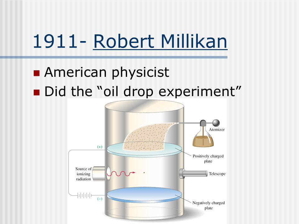 1911- Robert Millikan American physicist Did the oil drop experiment