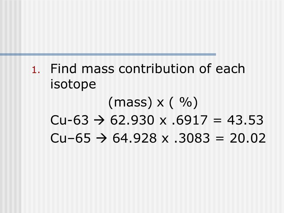 1. Find mass contribution of each isotope (mass) x ( %) Cu-63  62.930 x.6917 = 43.53 Cu–65  64.928 x.3083 = 20.02