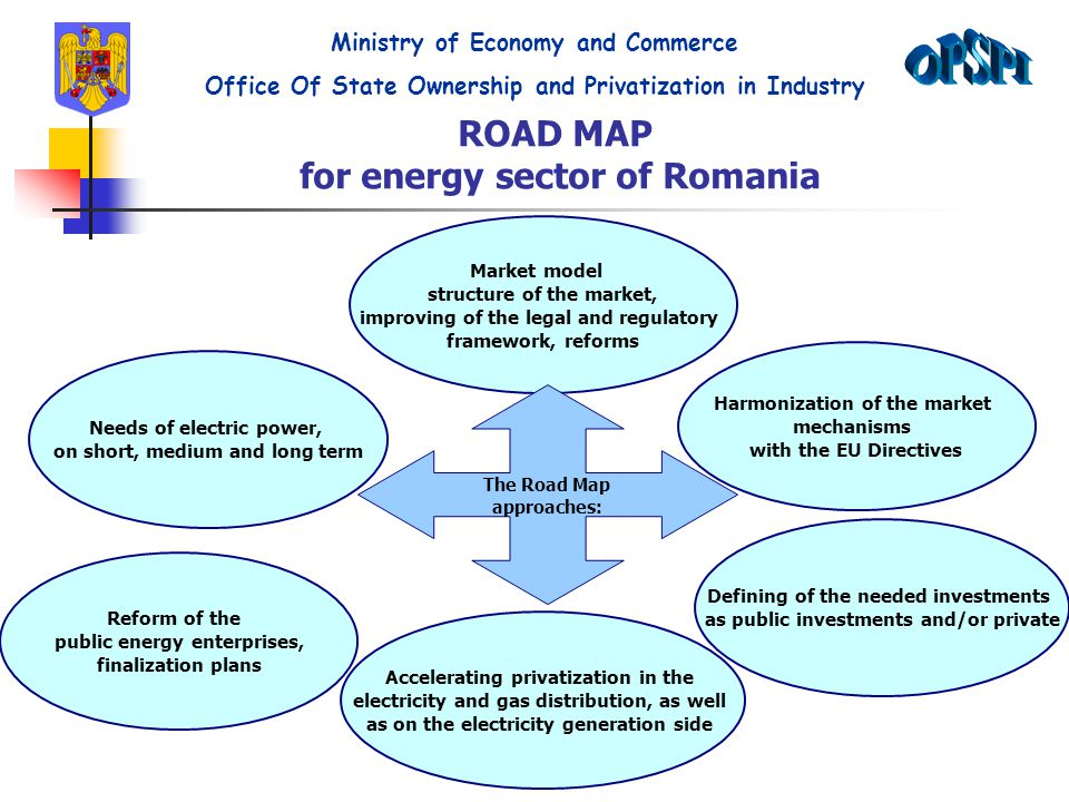 ROAD MAP for energy sector of Romania Needs of electric power, on short, medium and long term Market model structure of the market, improving of the l