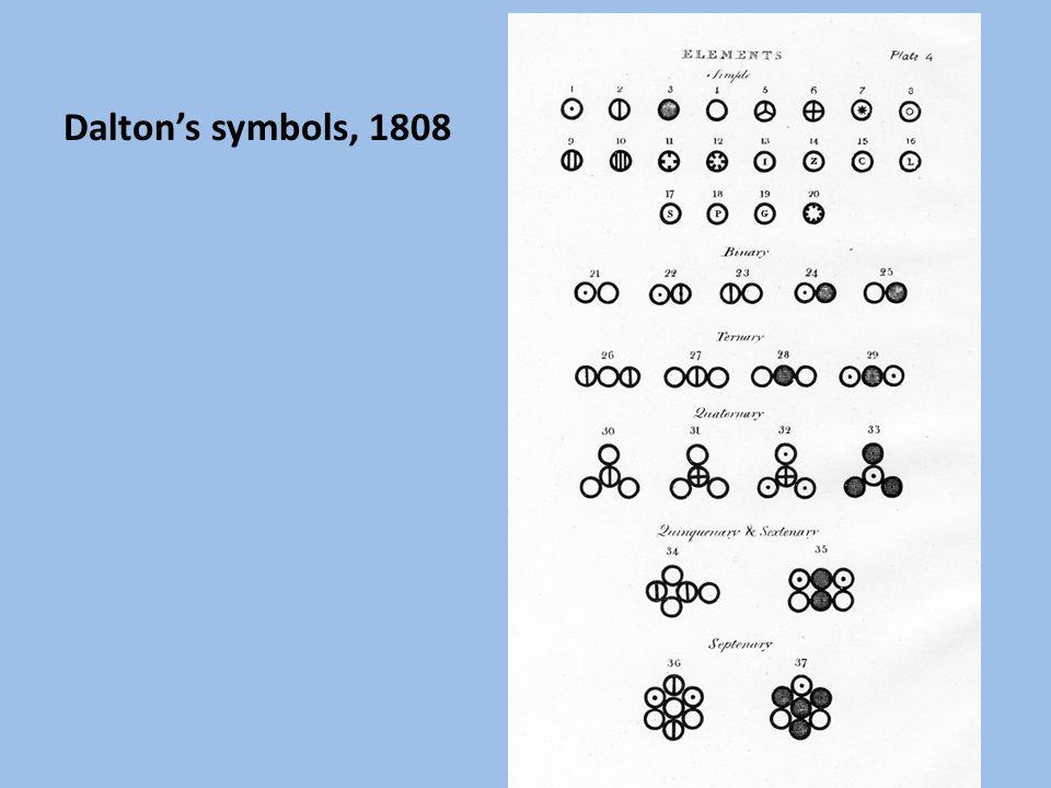 Dalton's symbols, 1808