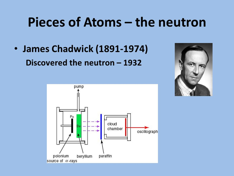 Pieces of Atoms – the neutron James Chadwick (1891-1974) Discovered the neutron – 1932