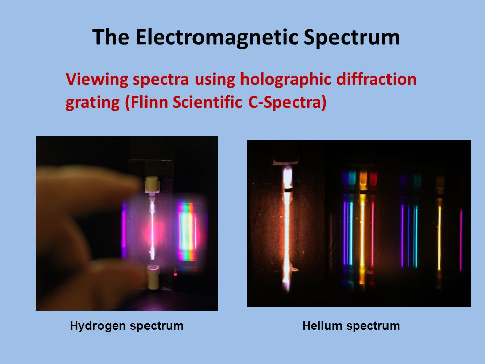 The Electromagnetic Spectrum Viewing spectra using holographic diffraction grating (Flinn Scientific C-Spectra) Hydrogen spectrum Helium spectrum