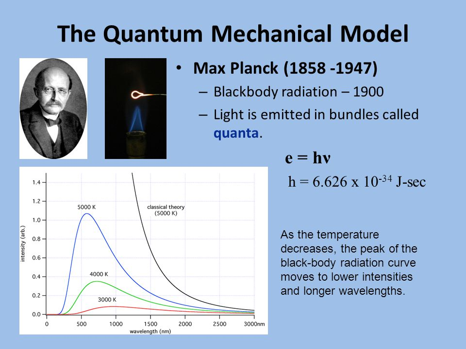 The Quantum Mechanical Model Max Planck (1858 -1947) – Blackbody radiation – 1900 – Light is emitted in bundles called quanta.