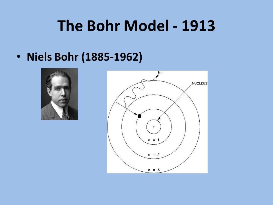 The Bohr Model - 1913 Niels Bohr (1885-1962)