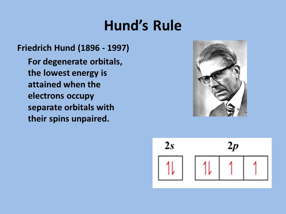 Hund's Rule Friedrich Hund (1896 - 1997) For degenerate orbitals, the lowest energy is attained when the electrons occupy separate orbitals with their spins unpaired.