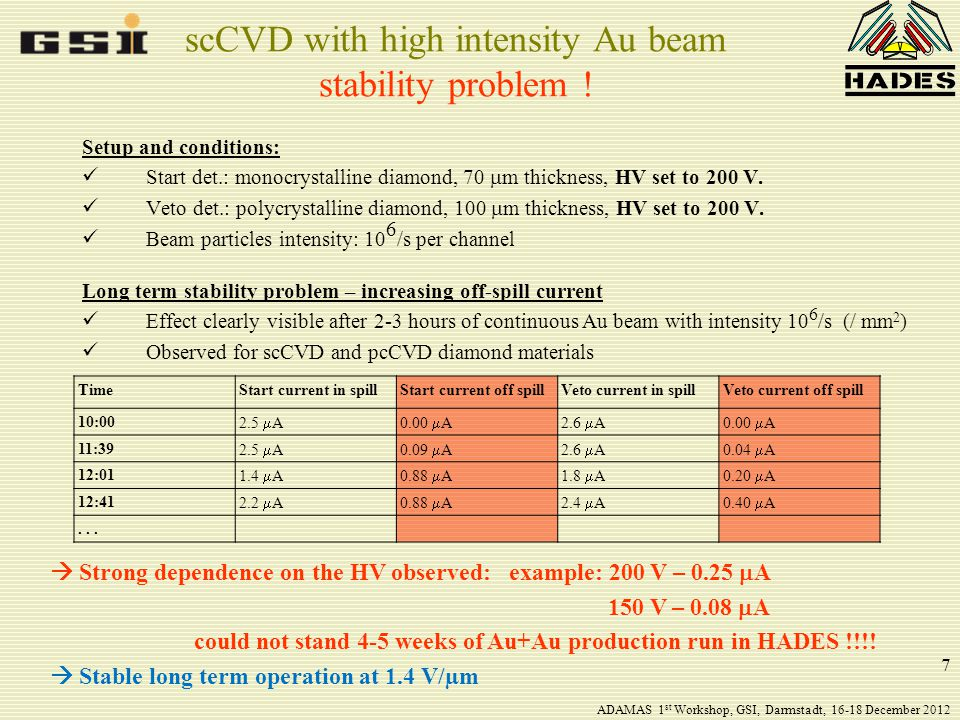 7 scCVD with high intensity Au beam stability problem ! Setup and conditions: Start det.: monocrystalline diamond, 70  m thickness, HV set to 200 V.
