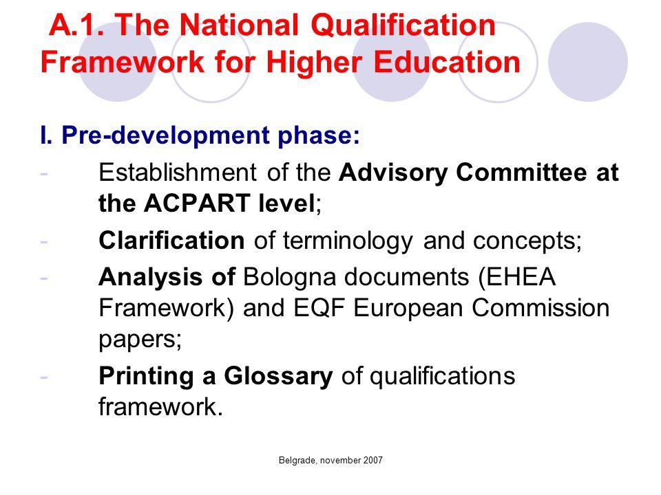 Belgrade, november 2007 A.1. The National Qualification Framework for Higher Education I.