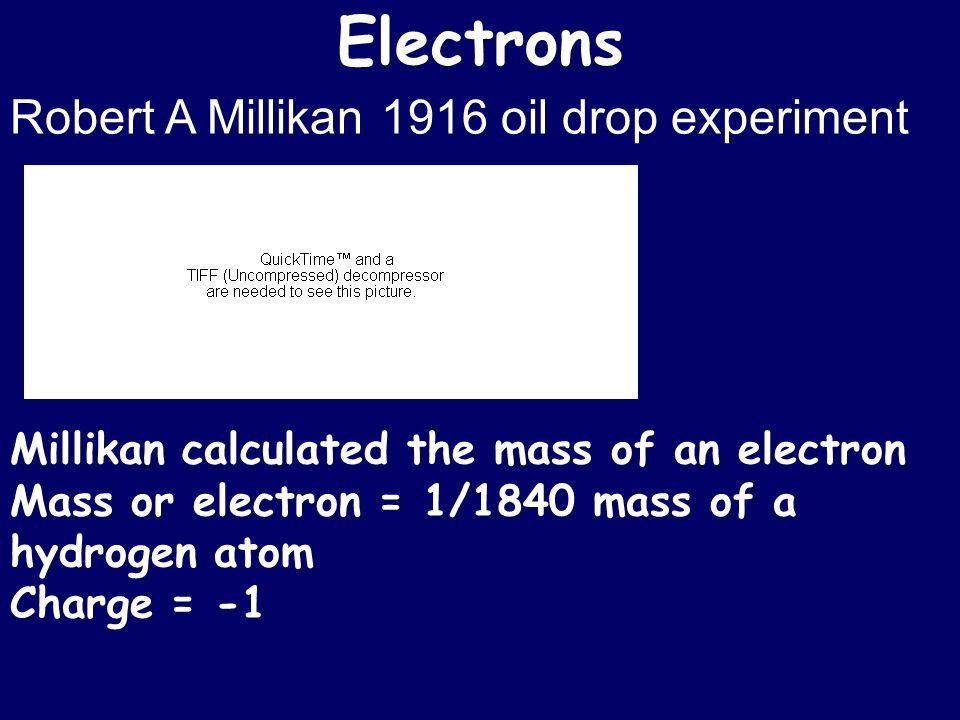 Robert A Millikan 1916 oil drop experiment Millikan calculated the mass of an electron Mass or electron = 1/1840 mass of a hydrogen atom Charge = -1