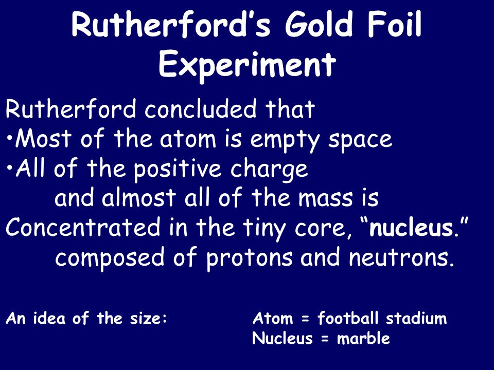 Rutherford's Gold Foil Experiment Rutherford concluded that Most of the atom is empty space All of the positive charge and almost all of the mass is Concentrated in the tiny core, nucleus. composed of protons and neutrons.