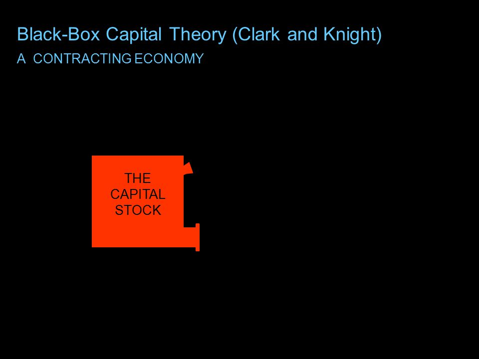AN EXPANDING ECONOMY THE CAPITAL STOCK THE CAPITAL STOCK DO NOT OPEN Black-Box Capital Theory (Clark and Knight)