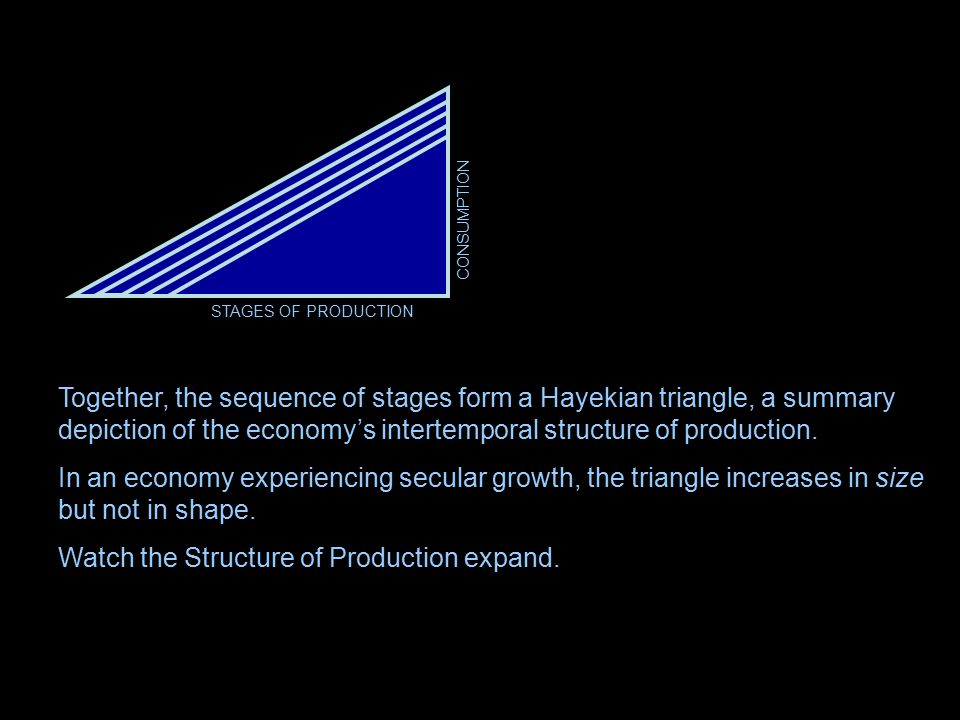STAGES OF PRODUCTION CONSUMPTION Together, the sequence of stages form a Hayekian triangle, a summary depiction of the economy's intertemporal structure of production.