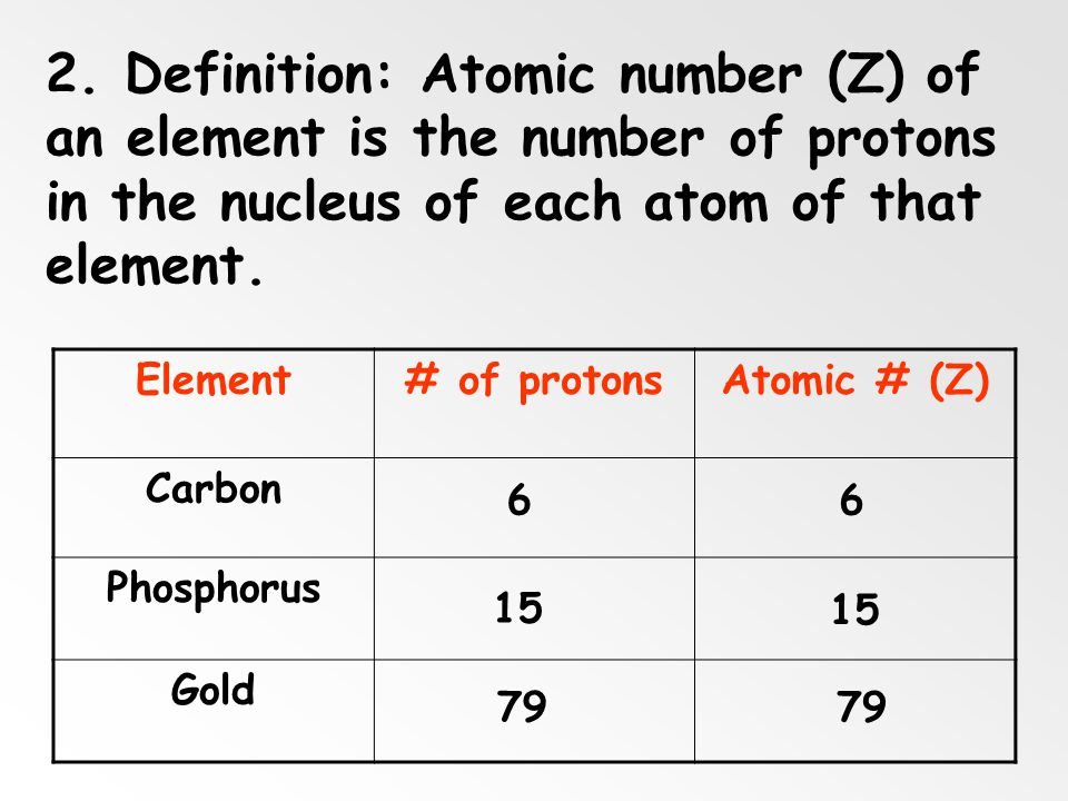 1. Atomic Number a. Atoms are composed of _______ protons, neutrons, and electrons b. How then are atoms of one element different from another element
