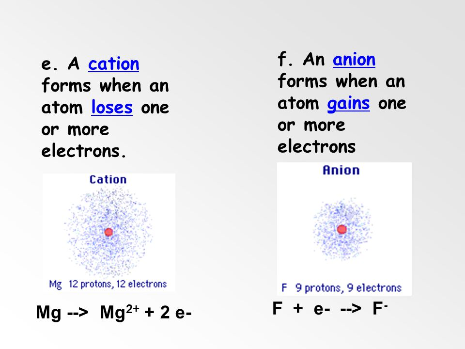 a. ____ are atoms or groups of atoms with a positive or negative charge. b. _________ an electron from an atom gives a _____ with a ____________ c. __