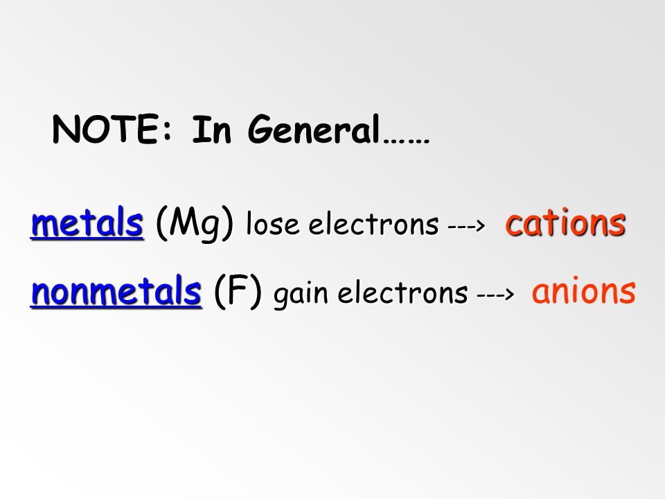 e. A cation forms when an atom loses one or more electrons. f. An anion forms when an atom gains one or more electrons Mg --> Mg 2+ + 2 e- F + e- -->