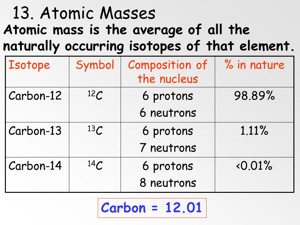 a. Multiply the atomic mass of each isotope by it's abundance (expressed as a decimal), then add the results. b. If not told otherwise, the mass of th