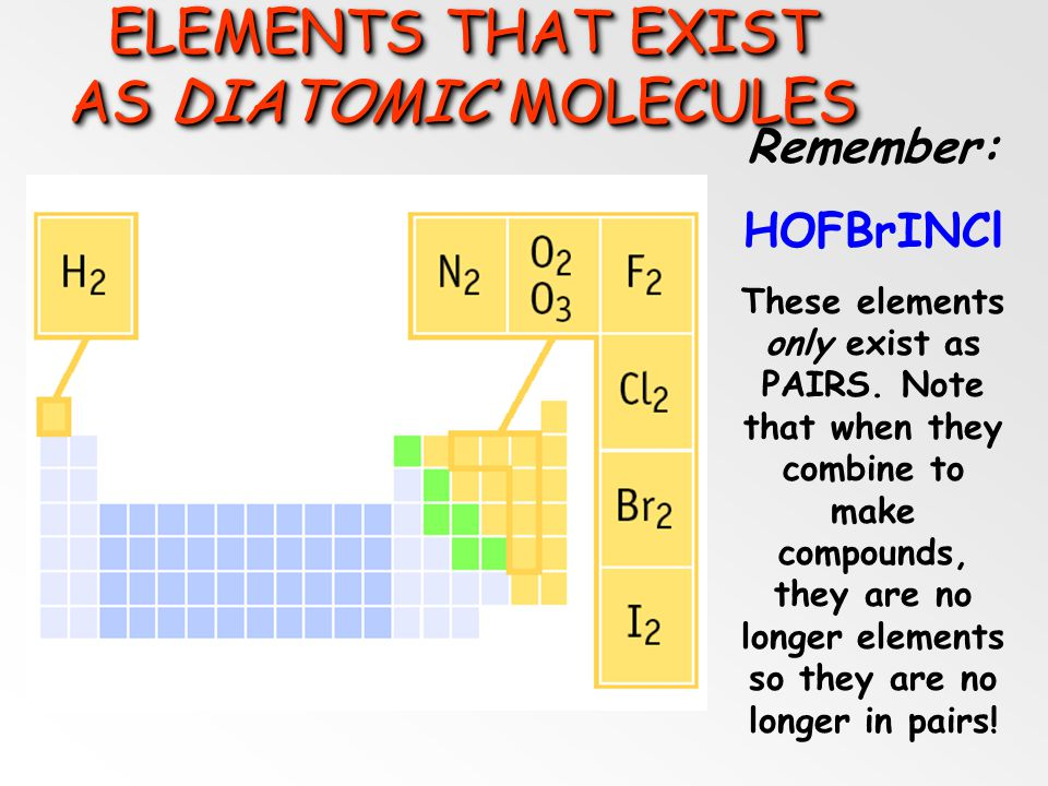 """Groups of Elements - Family Names Group IA (1) – __________ –Forms a """" base """" (or alkali) when _______ with water (not just dissolved!) Group 2A (2)–"""